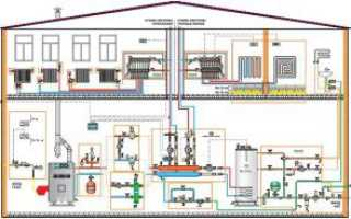 Проектирование отопления частного дома – основные этапы
