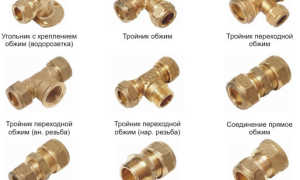 Фитинги для металлопластиковых труб: виды, устройство, типичные проблемы