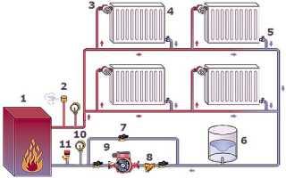 Расчет мощности котла отопления: советы специалистов и рекомендации мастеров