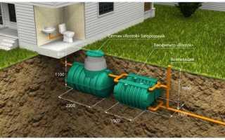 Утепление канализационных труб: виды утеплителей и способы монтажа