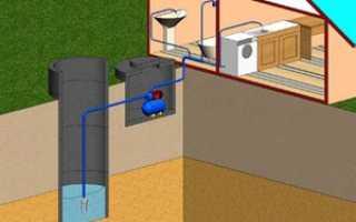 Насосы для водопровода из колодца: организуем автономное водоснабжение на даче