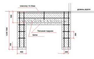 Откатные ворота своими руками: чертежи, инструкция, как сделать и установить?