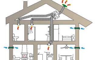 Вентиляция в комнате: назначение и монтаж