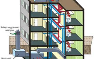 Вентиляция в панельном доме – устройство и особенности