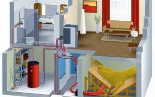Схема водяного отопления: типы систем, виды разводки и особенности эксплуатации