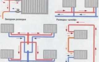 Установка алюминиевых радиаторов отопления: выбор типа подключения, добавление секции, монтаж батареи, использование напольных кронштейнов