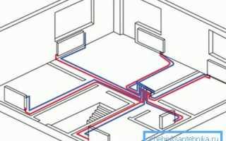 Как рассчитать радиатор на комнату: технология вычислений мощности и габаритные размеры