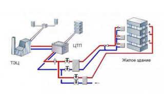 Централизованное отопление: анализируем особенности этого способа подачи тепла