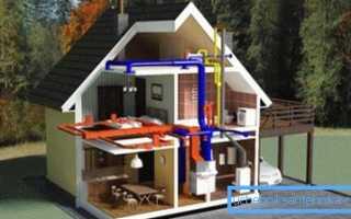 Виды отопления в частном доме: от печки до солнечных батарей