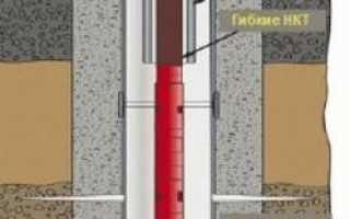 Насосно-компрессорные трубы: предназначение и разновидности изделий