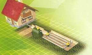Автономная канализация в частном доме: выбор оптимального варианта