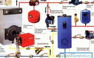 Схема отопления: как проложить трубы для автономной системы обогрева