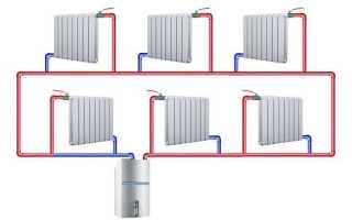 Одноконтурная система отопления – схема устройства и особенности монтажа