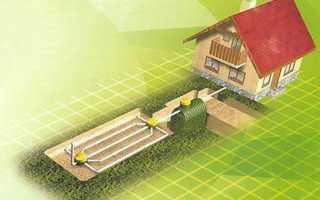 Канализация на даче своими руками: пошаговая схема работы