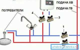 Как подключить проточный водонагреватель к смесителю в квартире и доме