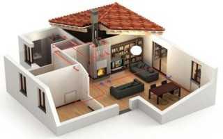 Проекты домов с печным отоплением для участков, отдаленных от централизованных сетей