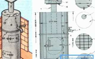 Как сделать печь из трубы для гаража, бани, подвала