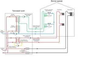 Отопление многоквартирного дома – существующие варианты