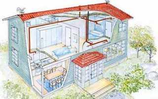 Как сделать вентиляцию в квартире наиболее эффективной