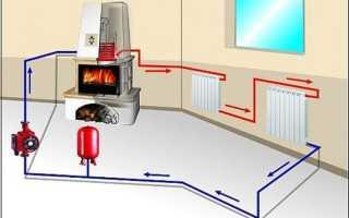Водяной насос для отопления: принудительная циркуляция теплоносителя