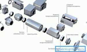 Устройство системы вентиляции – назначение, основные и дополнительные элементы