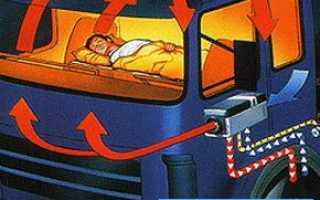 Воздушные отопители: как обогреть машину или строительную времянку