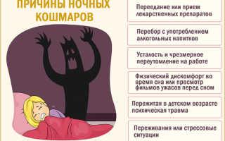 Мучают ночные кошмары? Заведите Цикламен