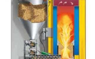 Как работают пеллетные котлы отопления различного типа