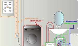 Как подключить стиральную машинку автомат без водопровода: варианты для частных домов