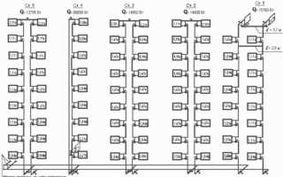 Система отопления многоквартирного дома: техническое устройство и особенности эксплуатации