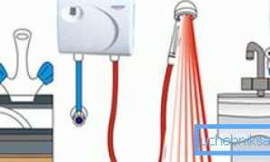 Горячий душ – некоторые варианты устройства данной конструкции для разных условий
