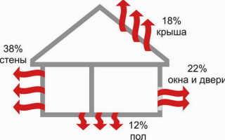 Схемы отопления одноэтажного дома: 3 эффективных способа отопления небольшого жилища