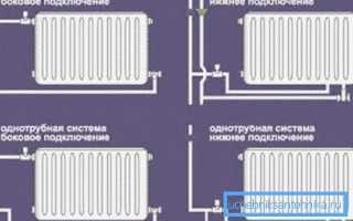 Какова схема системы отопления: тонкости