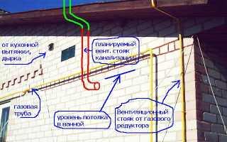 Вентиляция канализационного стояка – правила и способы решения