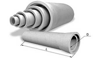 Виды канализационных труб: от железобетона до технополимеров