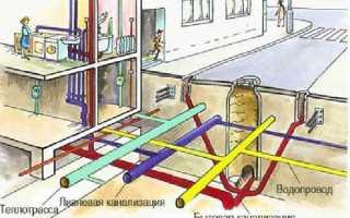 Монтаж канализации – особенности благоустройства жилья