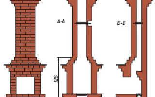 Кирпичная труба для дымохода: разбираемся в технологии возведения