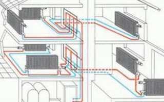 Как выполнить проект отопления частного дома самостоятельно