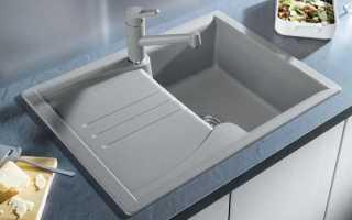 Самостоятельная установка раковины на кухне: разбираемся в последовательности работ