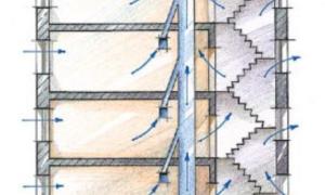 Вентиляционные каналы и воздуховоды в квартирах и жилых домах