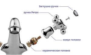 Для чего нужен букса-кран, какие его виды, как происходит ремонт и замена