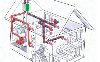 Рекуперативная вентиляция – достойная замена традиционным схемам воздухообмена