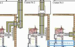 Монтаж дымовых труб снаружи и внутри зданий: обеспечение безопасности и простой эксплуатации