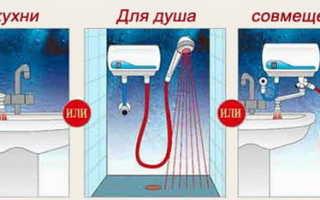 Отопление и горячее водоснабжение: как самостоятельно обеспечить удобствами себя и своих близких