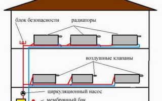 Как сделать отопление в двухэтажном доме качественно и надолго