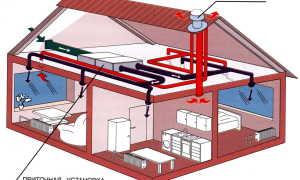 Подогрев приточной вентиляции: обеспечим жилье чистым воздухом и теплом