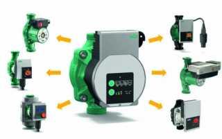 Циркуляционные насосы Wilo для систем отопления – гарантия эффективной работы