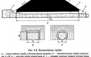 Что такое водопропускные трубы, каковы особенности их эксплуатации