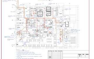 Проектирование водопровода и канализации: нормативные требования и практические советы