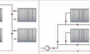 Подключение радиатора отопления. Схемы контура. Врезка батарей. Выбор материалов для центральных и автономных систем. Арматура и фитинги